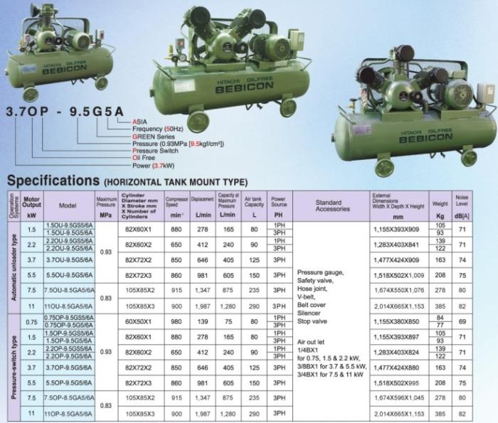 Thông số kỹ thuật máy nén khí Piston mini không dầu Hitachi