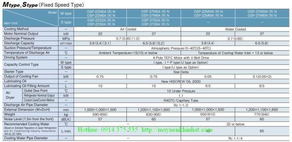 Thông số máy nén khí trục vít có dầu Hitachi 22kw - 37kw