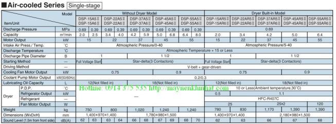 Thông số máy nén khí trục vít không dầu Hitachi 15kw - 55kw.