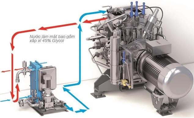 máy nén khí cao áp Bauer